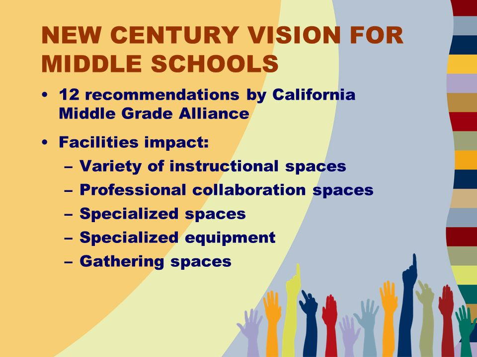 NEW CENTURY VISION FOR MIDDLE SCHOOLS 12 recommendations by California Middle Grade Alliance Facilities impact: –Variety of instructional spaces –Professional collaboration spaces –Specialized spaces –Specialized equipment –Gathering spaces