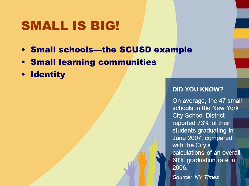SMALL IS BIG. Small schoolsthe SCUSD example Small learning communities Identity DID YOU KNOW.