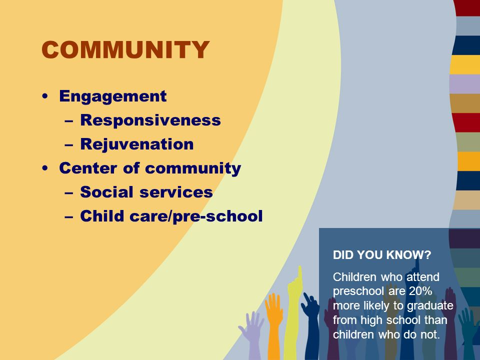 COMMUNITY Engagement –Responsiveness –Rejuvenation Center of community –Social services –Child care/pre-school DID YOU KNOW.