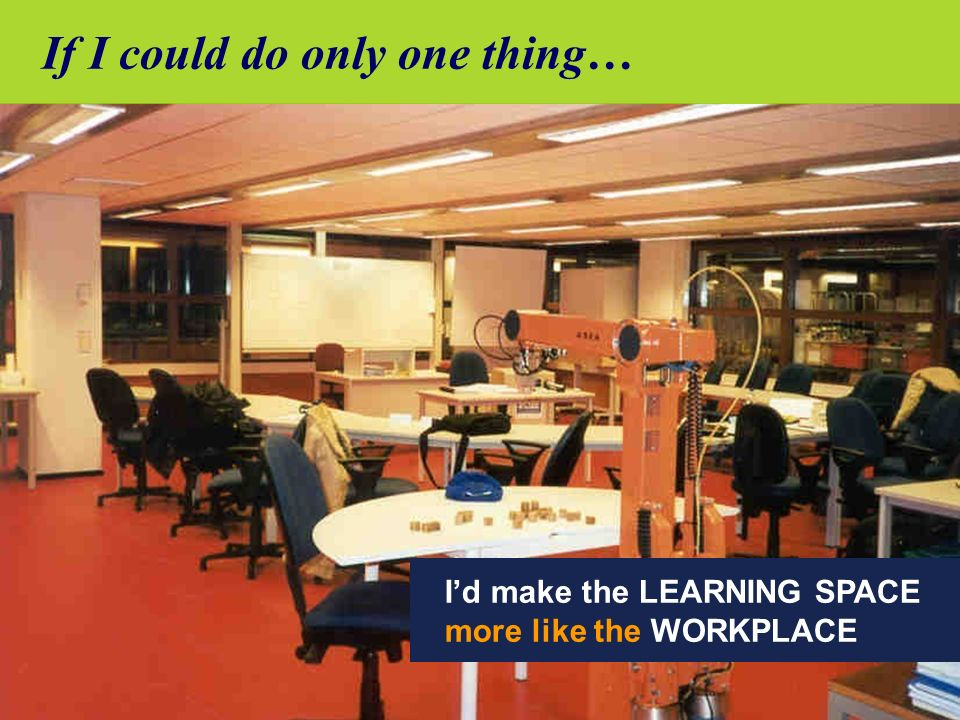 If I could do only one thing… Id make the LEARNING SPACE more like the WORKPLACE
