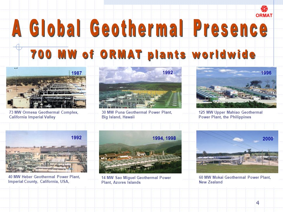 4 60 MW Mokai Geothermal Power Plant, New Zealand 2000 125 MW Upper Mahiao Geothermal Power Plant, the Philippines 1996 73 MW Ormesa Geothermal Complex, California Imperial Valley 1987 14 MW Sao Miguel Geothermal Power Plant, Azores Islands 1994, 1998 40 MW Heber Geothermal Power Plant, Imperial County, California, USA, 1992 30 MW Puna Geothermal Power Plant, Big Island, Hawaii 1992