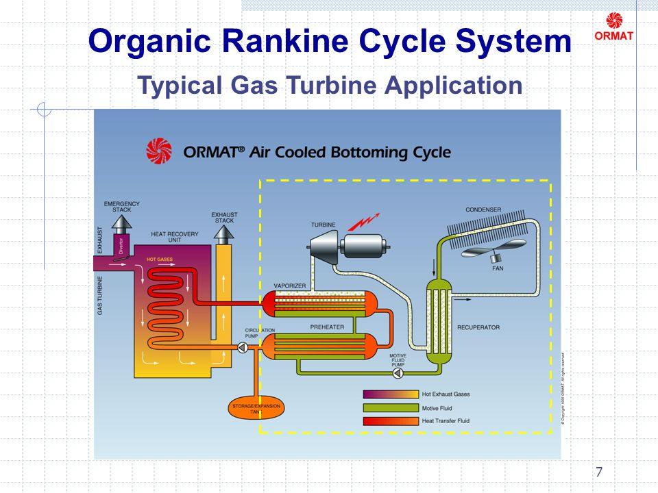 7 Organic Rankine Cycle System Typical Gas Turbine Application