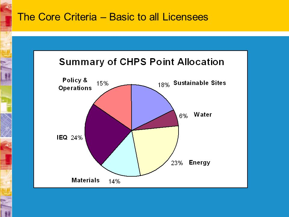 The Core Criteria – Basic to all Licensees
