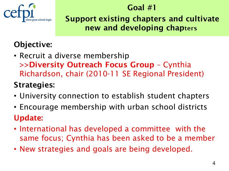 Objective: Recruit a diverse membership >>Diversity Outreach Focus Group – Cynthia Richardson, chair (2010-11 SE Regional President) Strategies: Unive