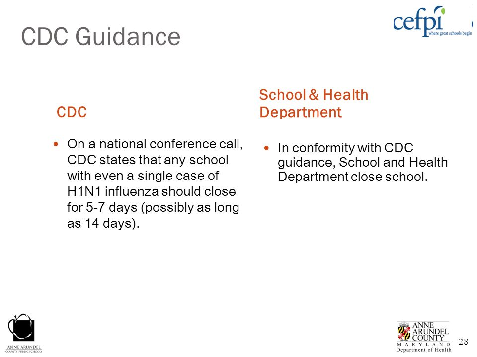28 CDC Guidance CDC School & Health Department On a national conference call, CDC states that any school with even a single case of H1N1 influenza sho