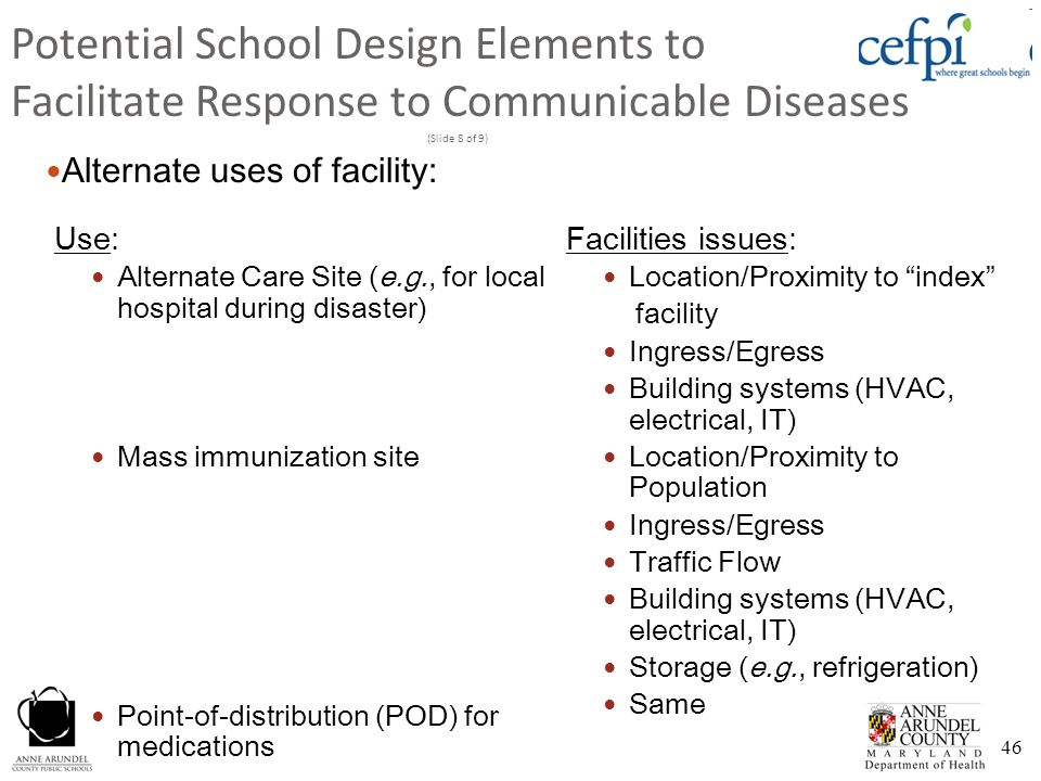 46 Potential School Design Elements to Facilitate Response to Communicable Diseases (Slide 8 of 9) Use: Alternate Care Site (e.g., for local hospital