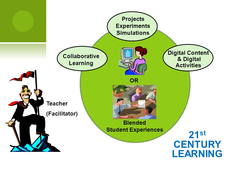 21 st CENTURY LEARNING Blended Student Experiences Projects Experiments Simulations Collaborative Learning Digital Content & Digital Activities Teacher (Facilitator) OR