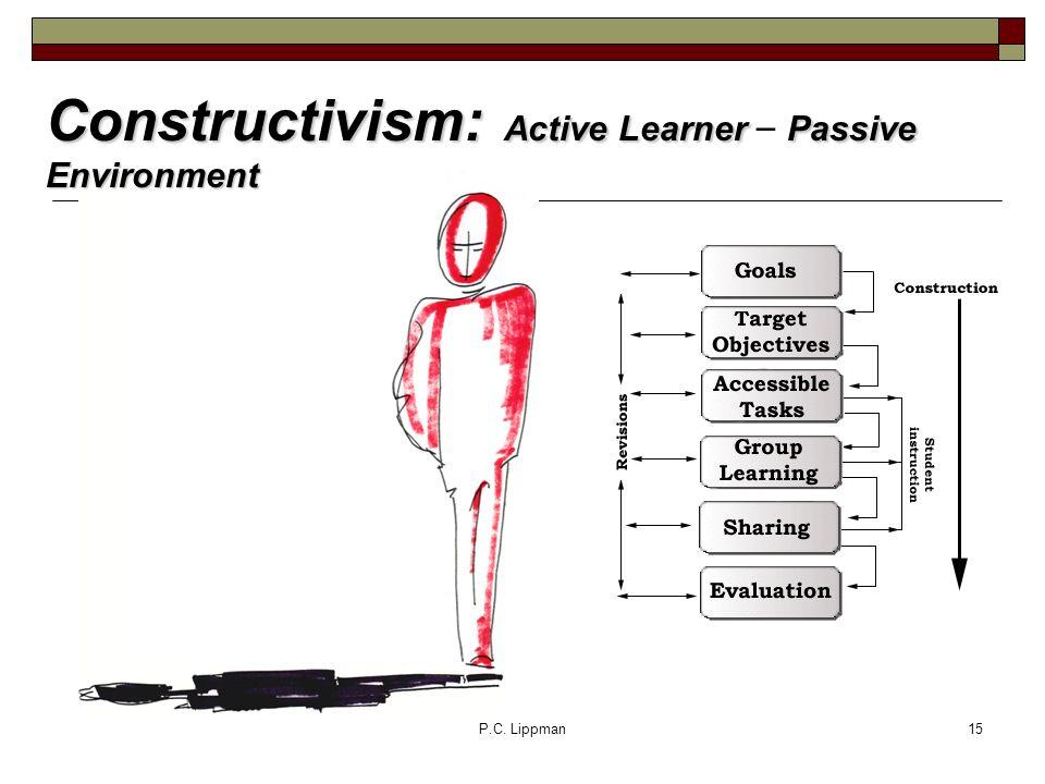 P.C. Lippman15 Constructivism: Active LearnerPassive Environment Constructivism: Active Learner – Passive Environment
