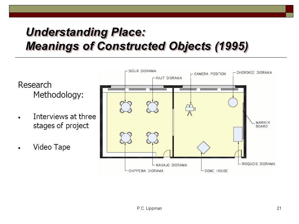 P.C. Lippman21 Understanding Place: Meanings of Constructed Objects (1995) Understanding Place: Meanings of Constructed Objects (1995) Research Method
