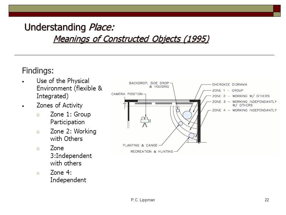 P.C. Lippman22 Understanding Place: Meanings of Constructed Objects (1995) Understanding Place: Meanings of Constructed Objects (1995) Findings: Use o