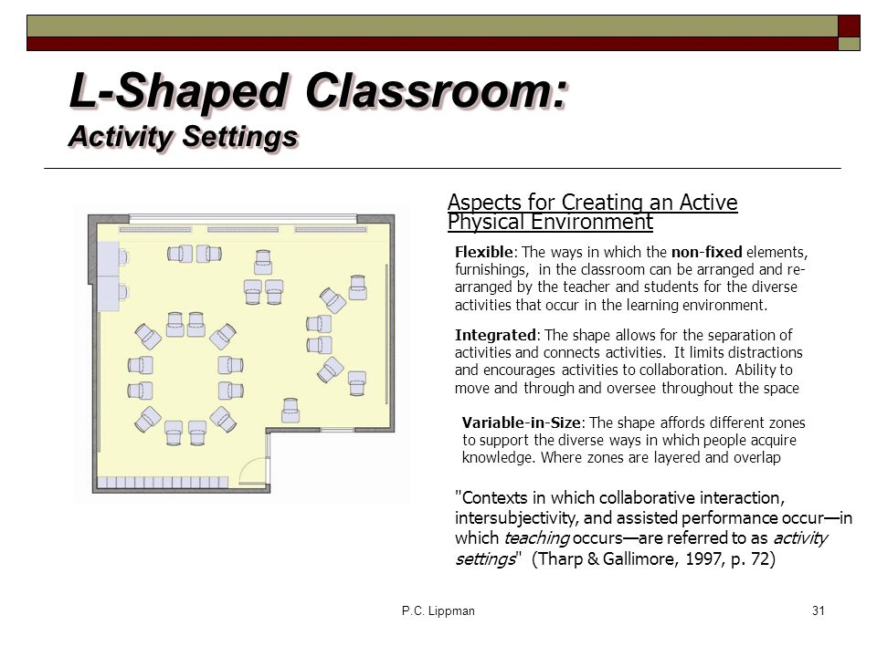 P.C. Lippman31 L-Shaped Classroom: Activity Settings Aspects for Creating an Active Physical Environment