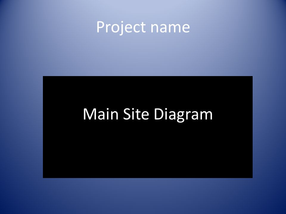 Project name Main Site Diagram
