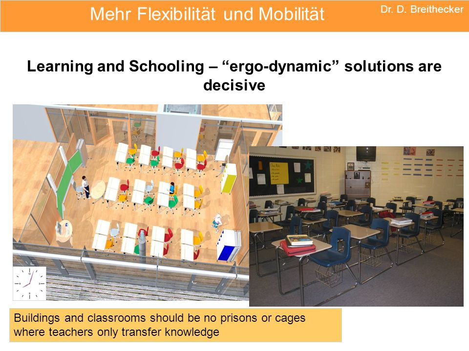 Dr. D. Breithecker Mehr Flexibilität und Mobilität Learning and Schooling – ergo-dynamic solutions are decisive Buildings and classrooms should be no