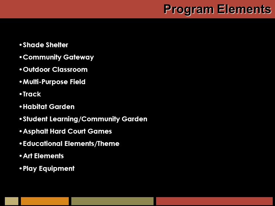 Program Elements Shade Shelter Community Gateway Outdoor Classroom Multi-Purpose Field Track Habitat Garden Student Learning/Community Garden Asphalt Hard Court Games Educational Elements/Theme Art Elements Play Equipment