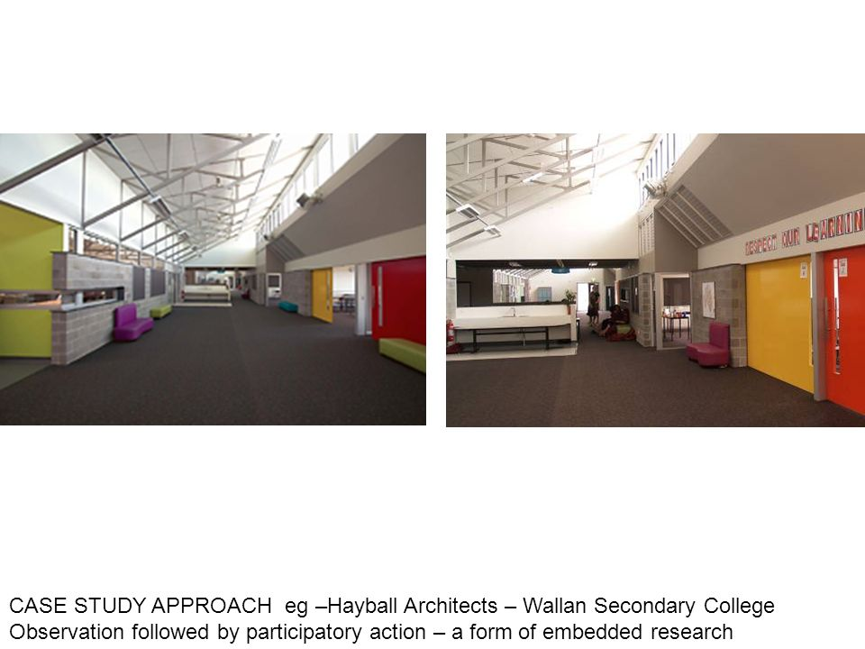 CASE STUDY APPROACH eg –Hayball Architects – Wallan Secondary College Observation followed by participatory action – a form of embedded research