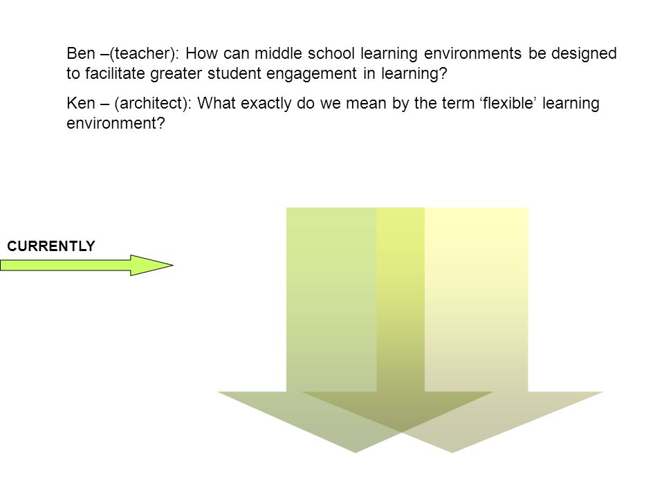 Ben –(teacher): How can middle school learning environments be designed to facilitate greater student engagement in learning.