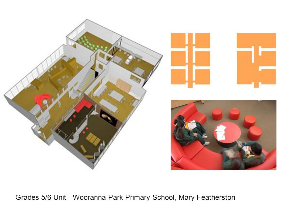 Grades 5/6 Unit - Wooranna Park Primary School, Mary Featherston