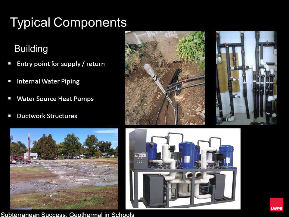 Subterranean Success: Geothermal in Schools Typical Components Entry point for supply / return Internal Water Piping Water Source Heat Pumps Ductwork