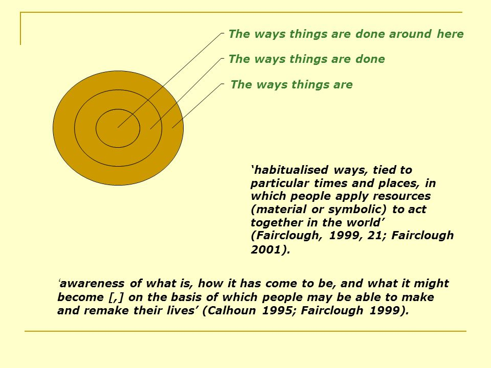 The ways things are done around here The ways things are done The ways things are habitualised ways, tied to particular times and places, in which people apply resources (material or symbolic) to act together in the world (Fairclough, 1999, 21; Fairclough 2001).