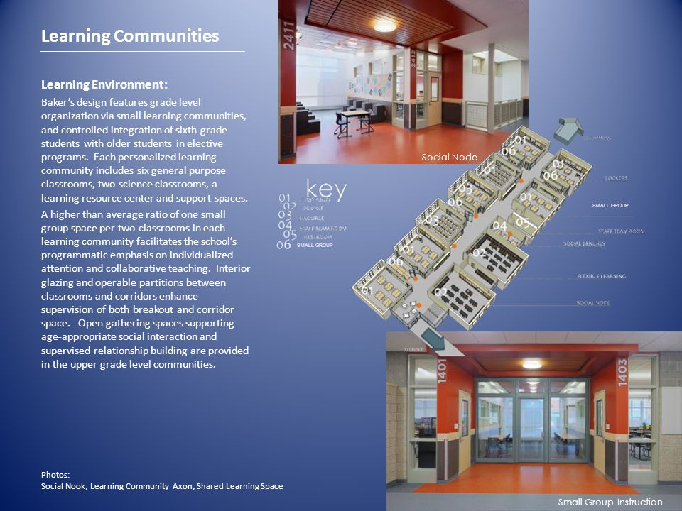 Learning Environment: Bakers design features grade level organization via small learning communities, and controlled integration of sixth grade studen