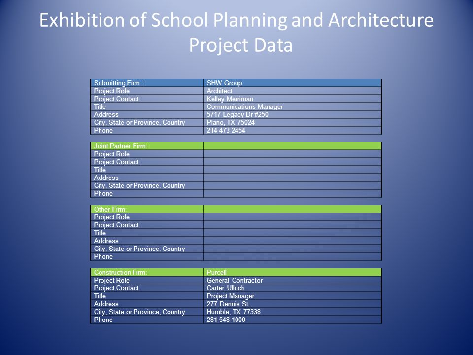 Exhibition of School Planning and Architecture Project Data Submitting Firm :SHW Group Project RoleArchitect Project ContactKelley Merriman TitleCommu