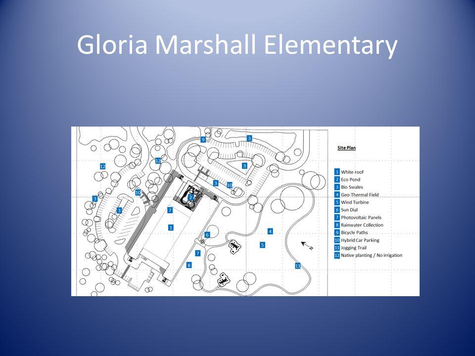 Main Site Diagram