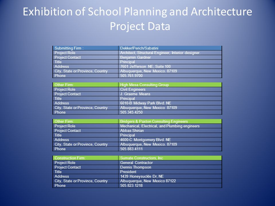 Exhibition of School Planning and Architecture Project Data Submitting Firm :Dekker/Perich/Sabatini Project RoleArchitect, Structural Engineer, Interi
