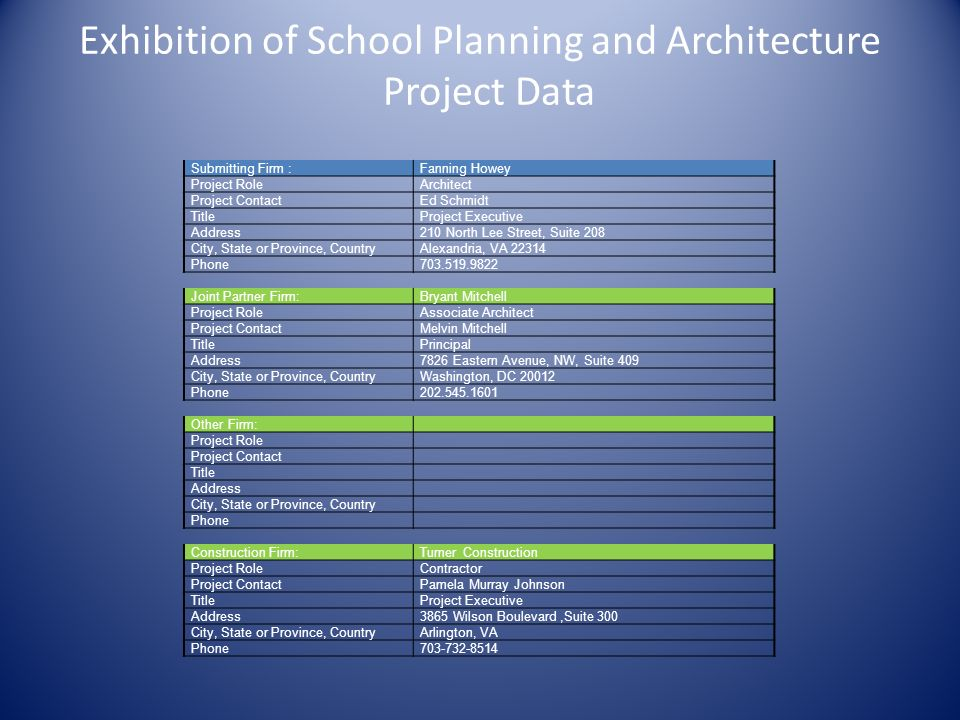 Exhibition of School Planning and Architecture Project Data Submitting Firm :Fanning Howey Project RoleArchitect Project ContactEd Schmidt TitleProjec