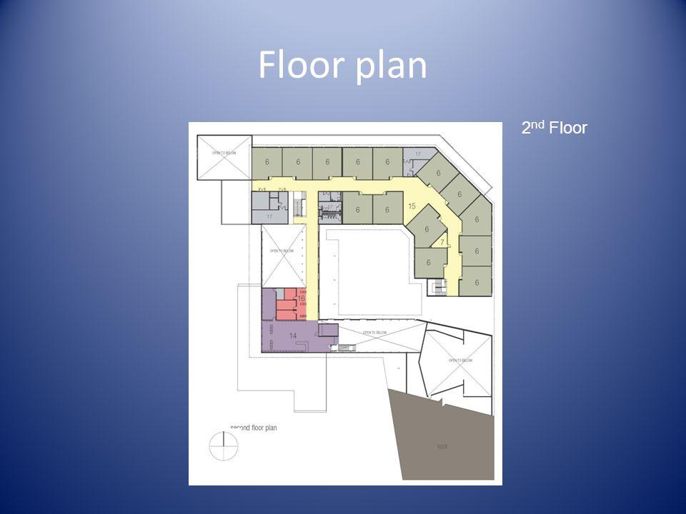 Floor plan 2 nd Floor