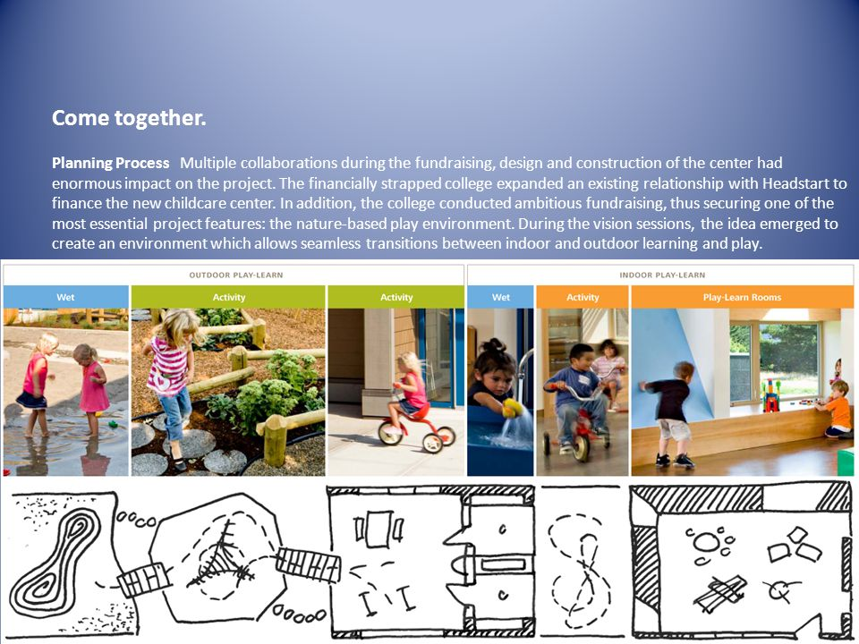 Come together. Planning Process Multiple collaborations during the fundraising, design and construction of the center had enormous impact on the proje