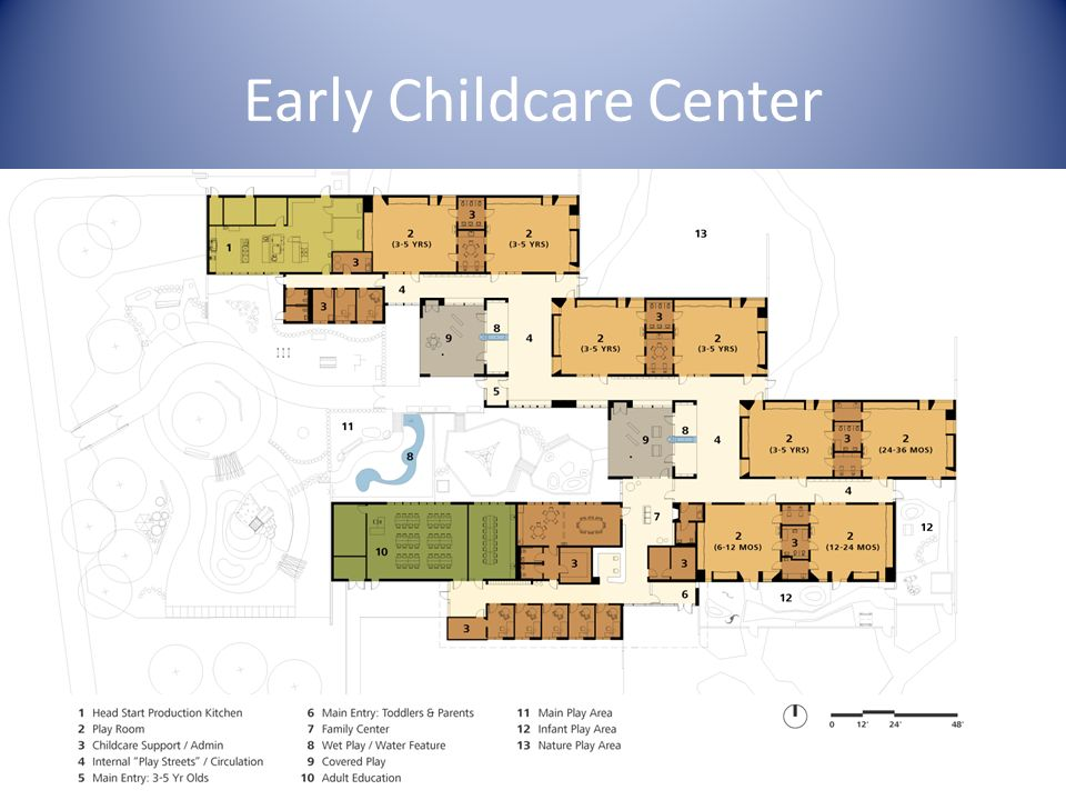 Early Childcare Center