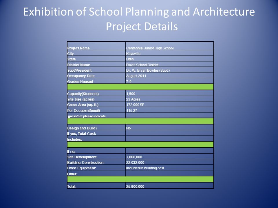 Exhibition of School Planning and Architecture Project Details Project Name Centennial Junior High School City Kaysville State Utah District Name Davi
