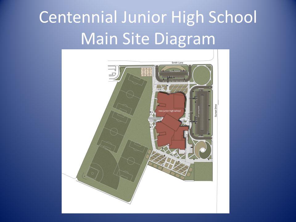 Centennial Junior High School Main Site Diagram