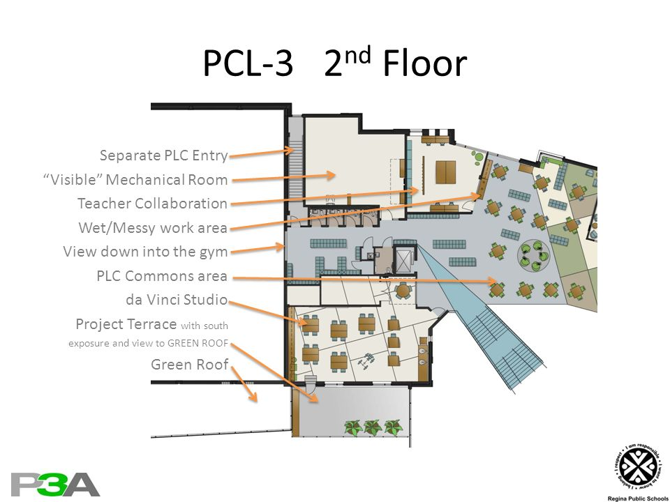 PCL-3 2 nd Floor Separate PLC Entry Visible Mechanical Room Teacher Collaboration Wet/Messy work area View down into the gym PLC Commons area da Vinci Studio Project Terrace with south exposure and view to GREEN ROOF Green Roof