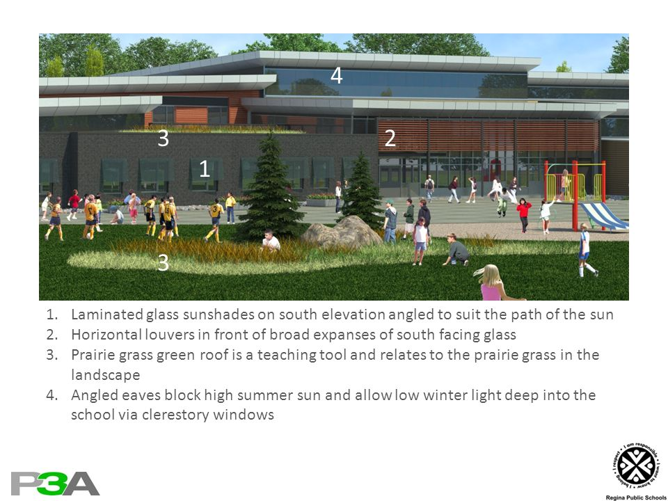 1.Laminated glass sunshades on south elevation angled to suit the path of the sun 2.Horizontal louvers in front of broad expanses of south facing glass 3.Prairie grass green roof is a teaching tool and relates to the prairie grass in the landscape 4.Angled eaves block high summer sun and allow low winter light deep into the school via clerestory windows 4 3 2 1 3