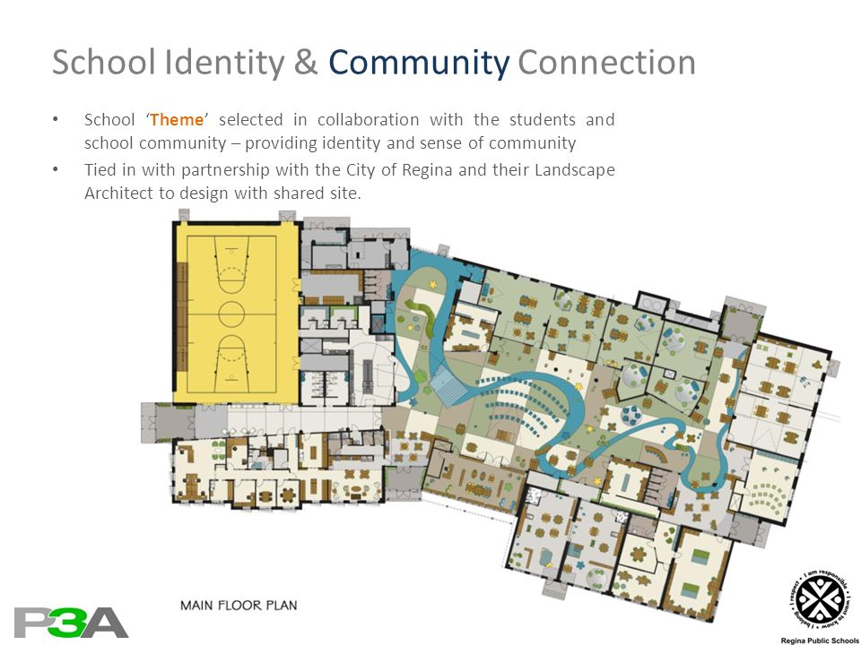 School Identity & Community Connection School Theme selected in collaboration with the students and school community – providing identity and sense of community Tied in with partnership with the City of Regina and their Landscape Architect to design with shared site.