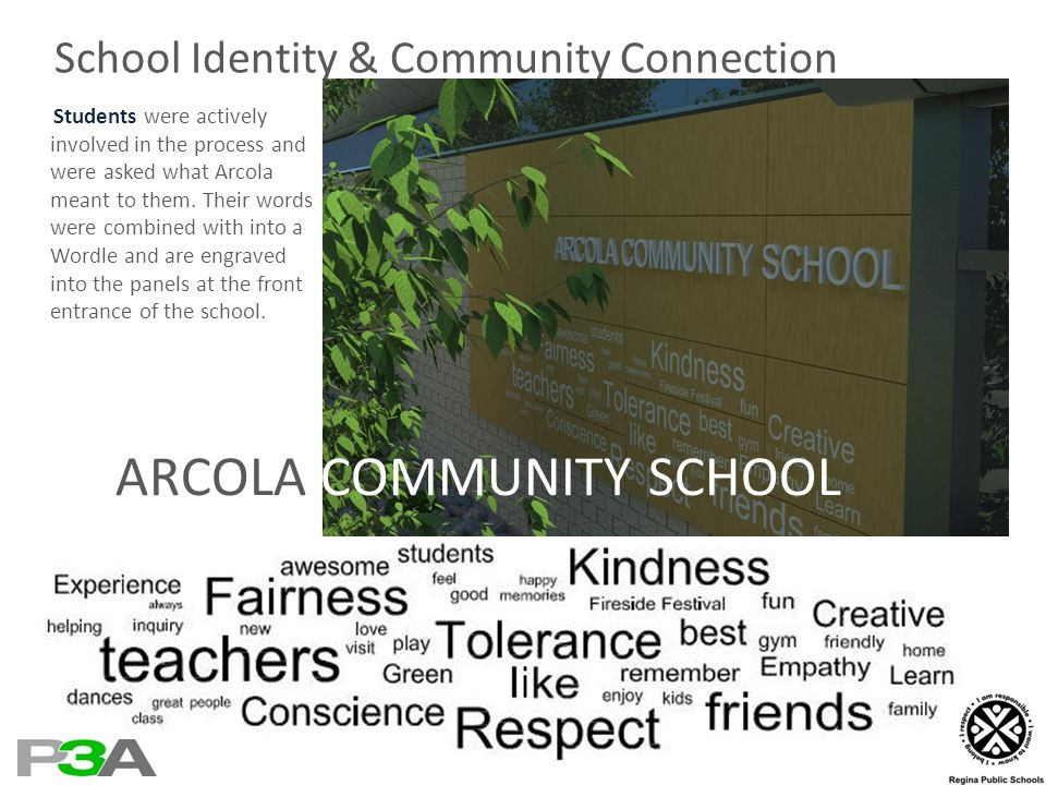 School Identity & Community Connection Students were actively involved in the process and were asked what Arcola meant to them.