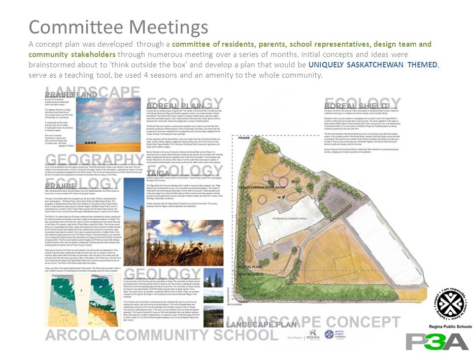 Committee Meetings A concept plan was developed through a committee of residents, parents, school representatives, design team and community stakehold