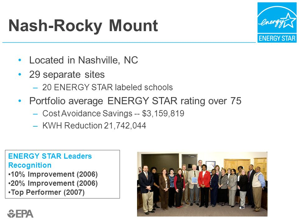 Located in Nashville, NC 29 separate sites –20 ENERGY STAR labeled schools Portfolio average ENERGY STAR rating over 75 –Cost Avoidance Savings -- $3,