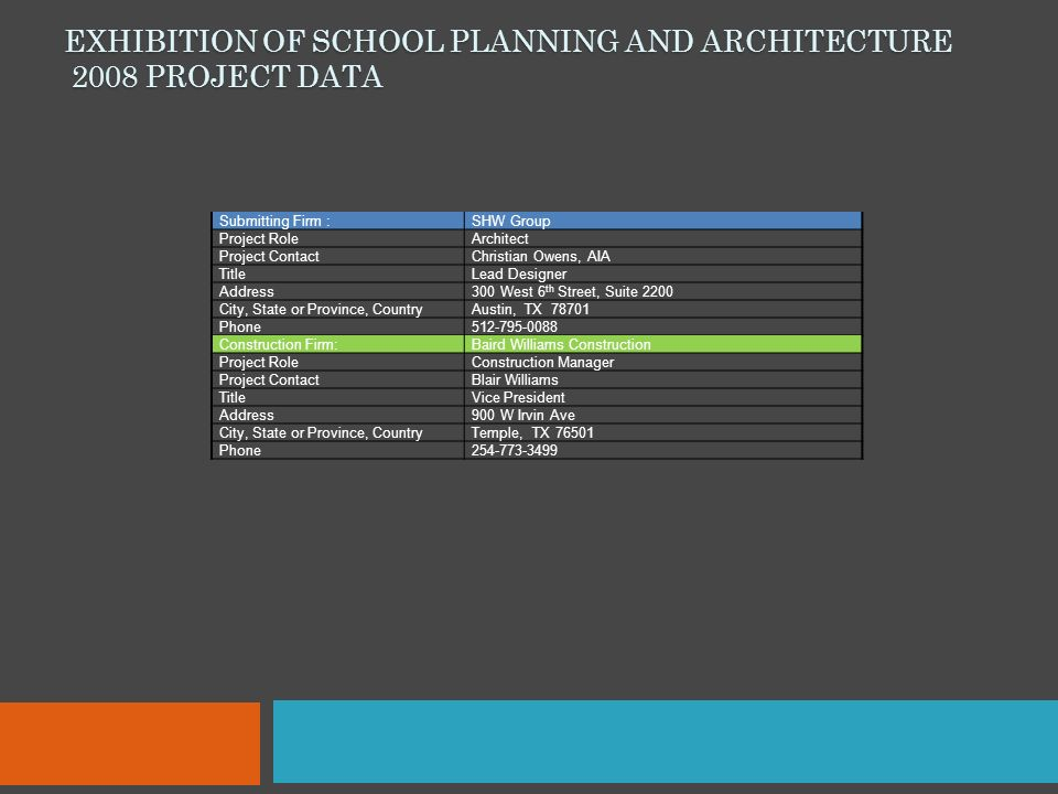 EXHIBITION OF SCHOOL PLANNING AND ARCHITECTURE 2008 PROJECT DATA Submitting Firm :SHW Group Project RoleArchitect Project ContactChristian Owens, AIA TitleLead Designer Address300 West 6 th Street, Suite 2200 City, State or Province, CountryAustin, TX 78701 Phone512-795-0088 Construction Firm:Baird Williams Construction Project RoleConstruction Manager Project ContactBlair Williams TitleVice President Address900 W Irvin Ave City, State or Province, CountryTemple, TX 76501 Phone254-773-3499