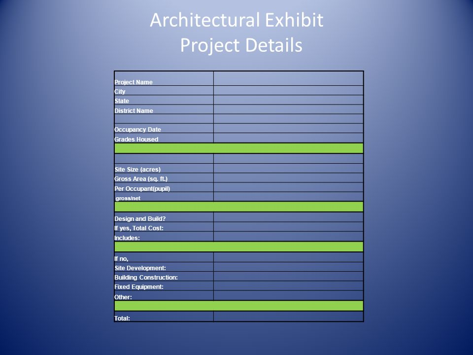 Architectural Exhibit Project Details Project Name City State District Name Occupancy Date Grades Housed Site Size (acres) Gross Area (sq.