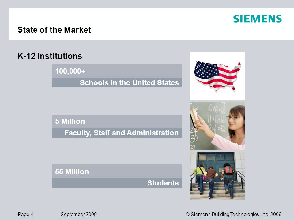 Page 4 September 2009 © Siemens Building Technologies, Inc. 2009 State of the Market K-12 Institutions 5 Million Faculty, Staff and Administration 100