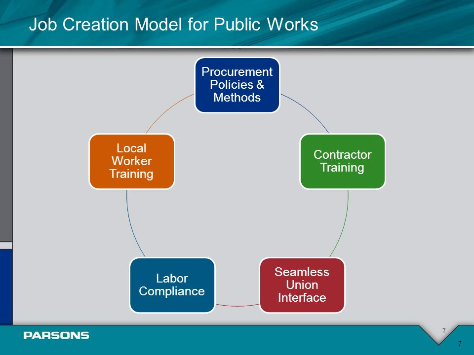 7 7 Procurement Policies & Methods Contractor Training Seamless Union Interface Labor Compliance Local Worker Training Job Creation Model for Public Works