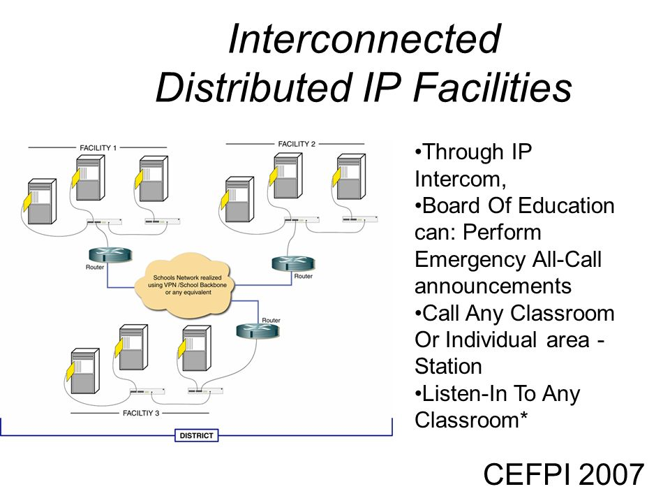 CEFPI 2007 Interconnected Distributed IP Facilities Through IP Intercom, Board Of Education can: Perform Emergency All-Call announcements Call Any Cla