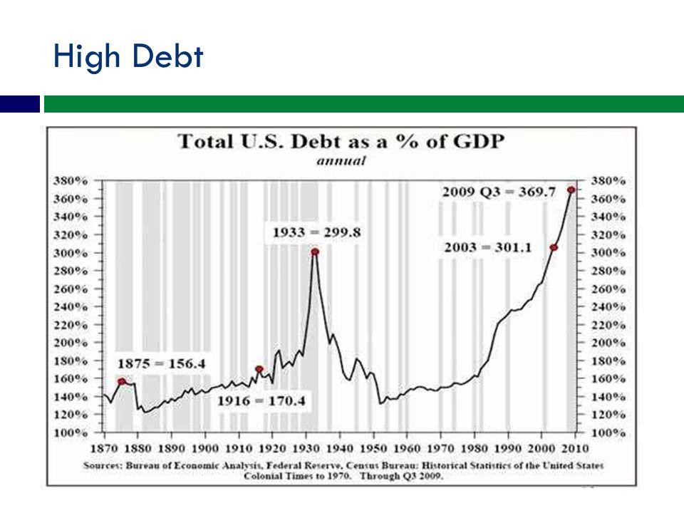 High Debt