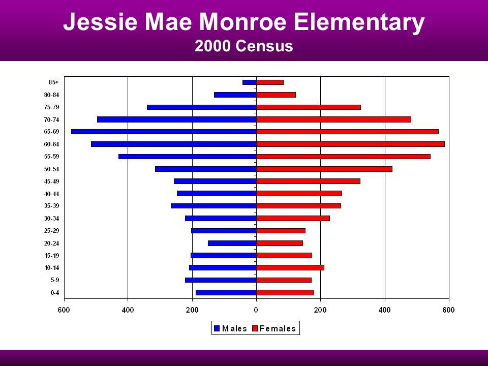 Jessie Mae Monroe Elementary 2000 Census