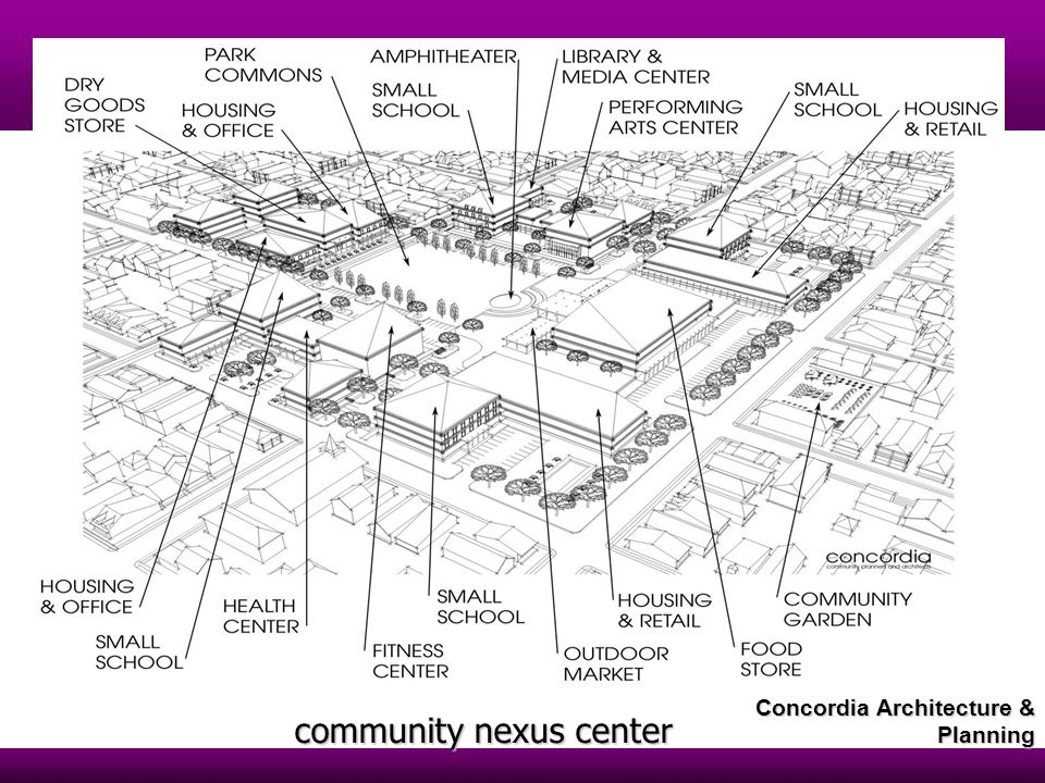 community nexus center Concordia Architecture & Planning