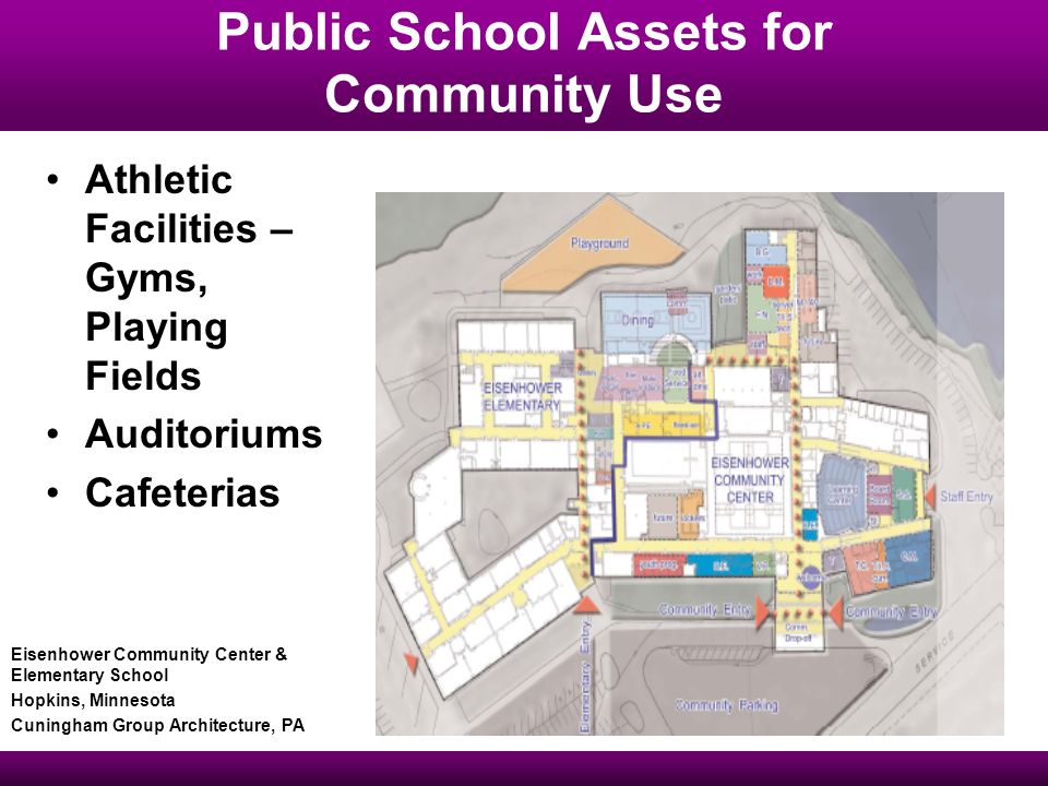 Public School Assets for Community Use Athletic Facilities – Gyms, Playing Fields Auditoriums Cafeterias Eisenhower Community Center & Elementary School Hopkins, Minnesota Cuningham Group Architecture, PA