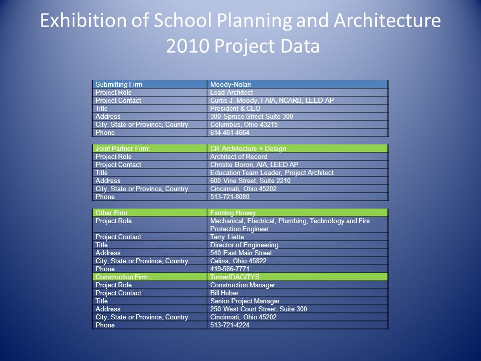Exhibition of School Planning and Architecture 2010 Project Data Submitting FirmMoodyNolan Project RoleLead Architect Project ContactCurtis J. Moody,