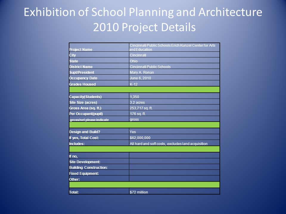 Exhibition of School Planning and Architecture 2010 Project Details Project Name Cincinnati Public Schools Erich Kunzel Center for Arts and Education City Cincinnati State Ohio District Name Cincinnati Public Schools Supt/President Mary A.